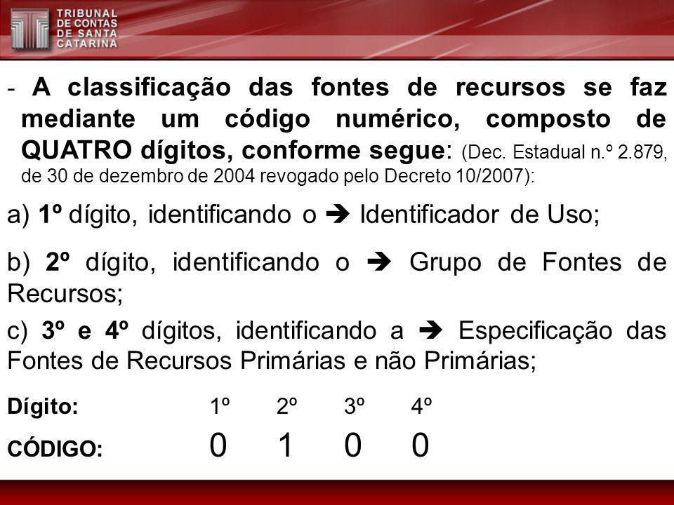 a) 1º dígito, identificando o  Identificador de Uso;