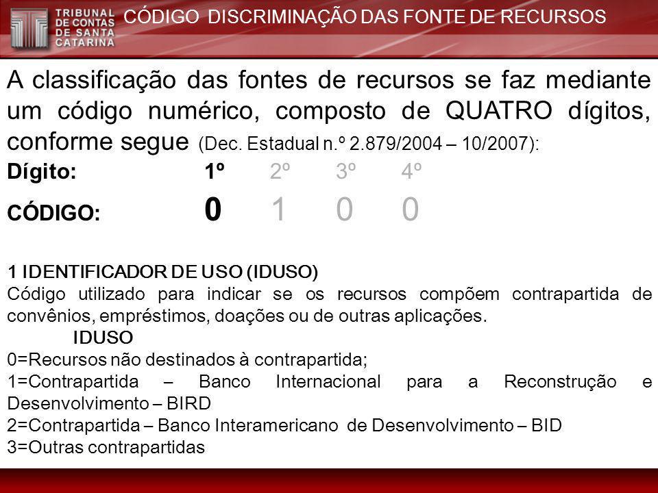 CÓDIGO DISCRIMINAÇÃO DAS FONTE DE RECURSOS