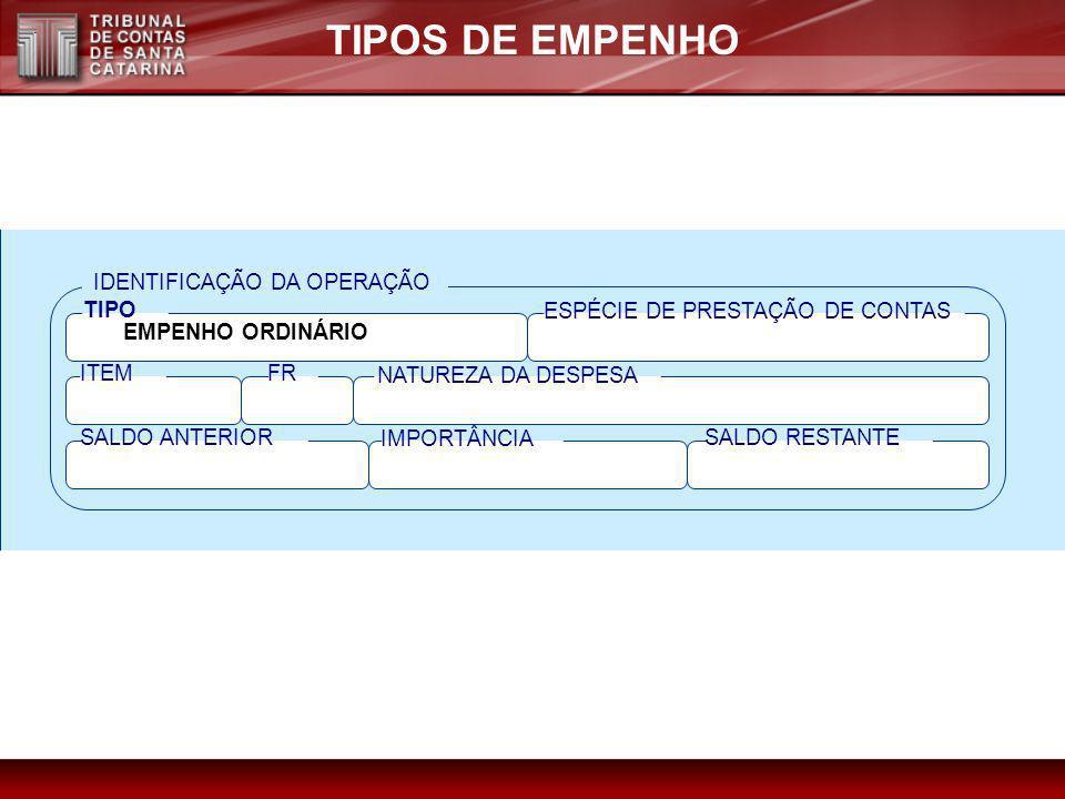 TIPOS DE EMPENHO IDENTIFICAÇÃO DA OPERAÇÃO TIPO