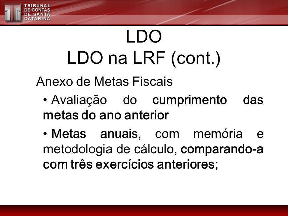 LDO LDO na LRF (cont.) Anexo de Metas Fiscais