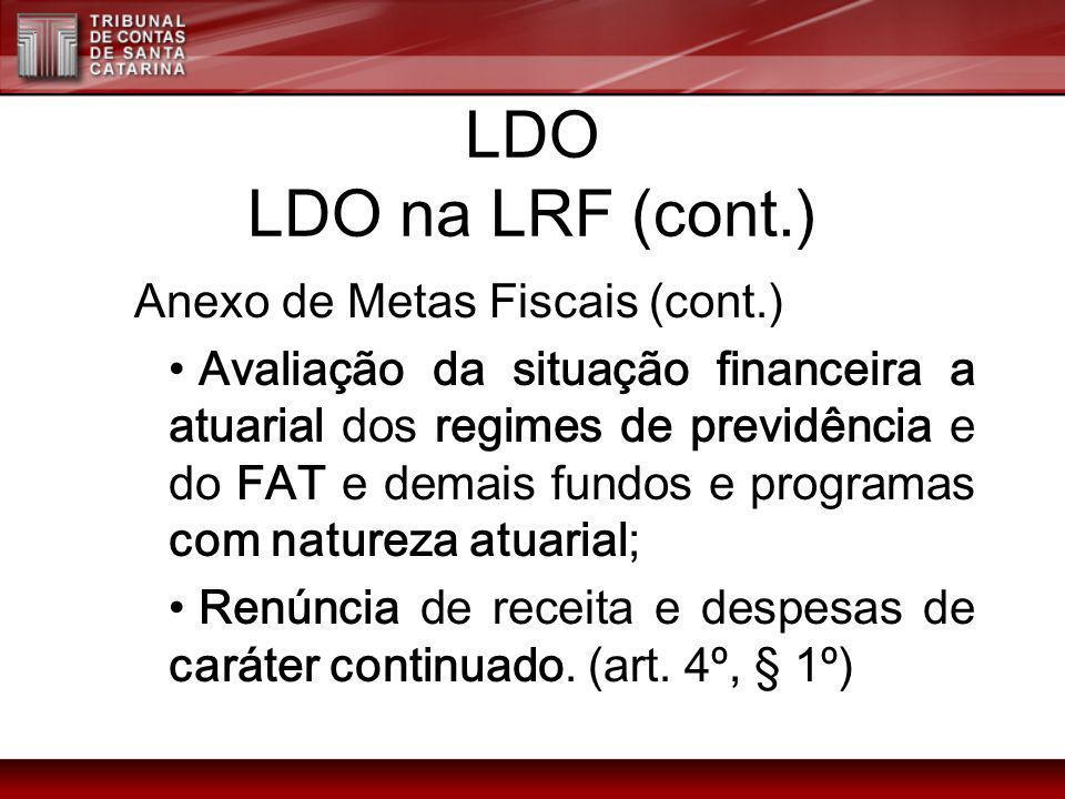 LDO LDO na LRF (cont.) Anexo de Metas Fiscais (cont.)