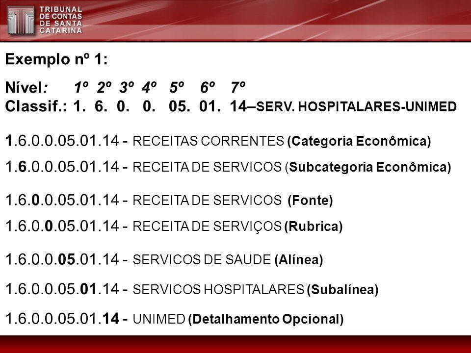 Exemplo nº 1:Nível: 1º 2º 3º 4º 5º 6º 7º. Classif.: 1. 6. 0. 0. 05. 01. 14–SERV. HOSPITALARES-UNIMED.