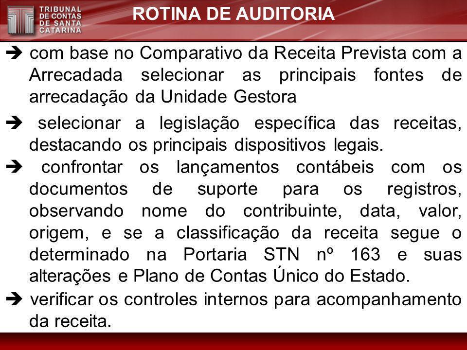 ROTINA DE AUDITORIA com base no Comparativo da Receita Prevista com a Arrecadada selecionar as principais fontes de arrecadação da Unidade Gestora.