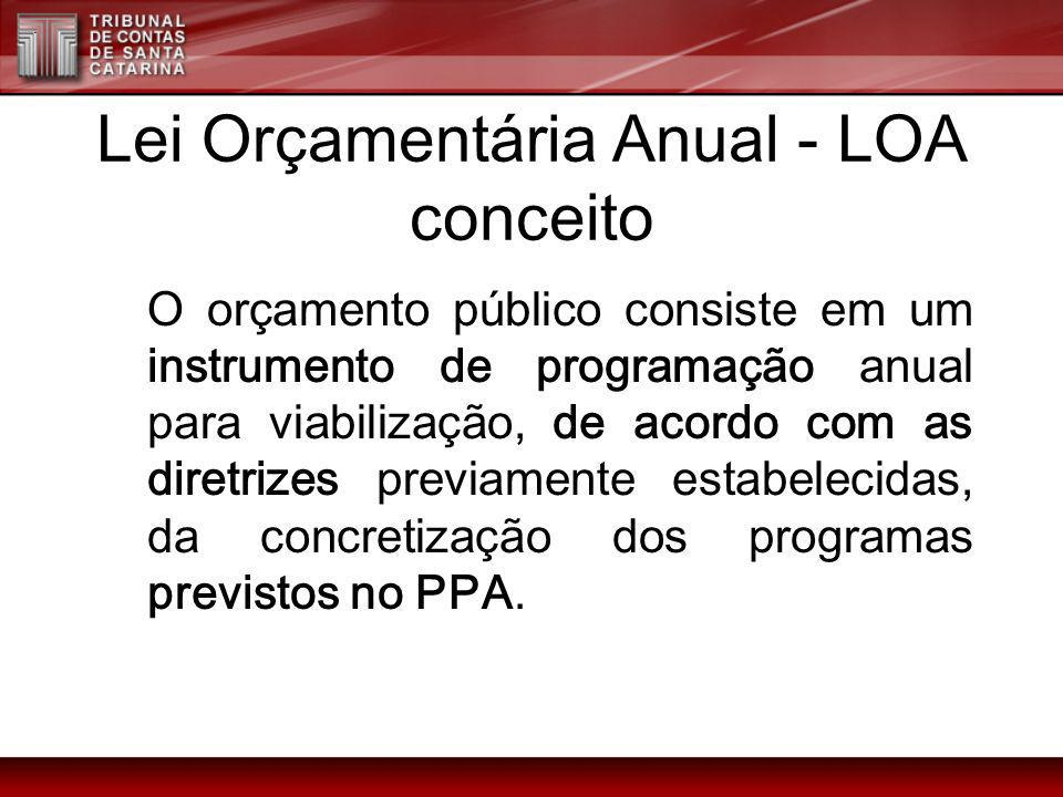 Lei Orçamentária Anual - LOA conceito