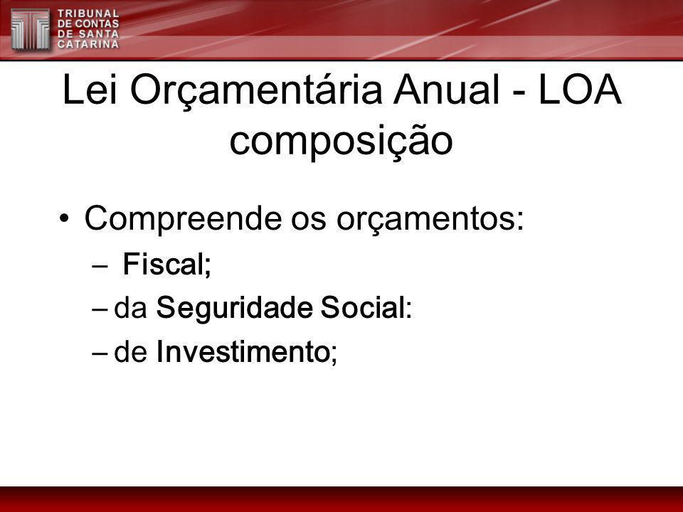 Lei Orçamentária Anual - LOA composição