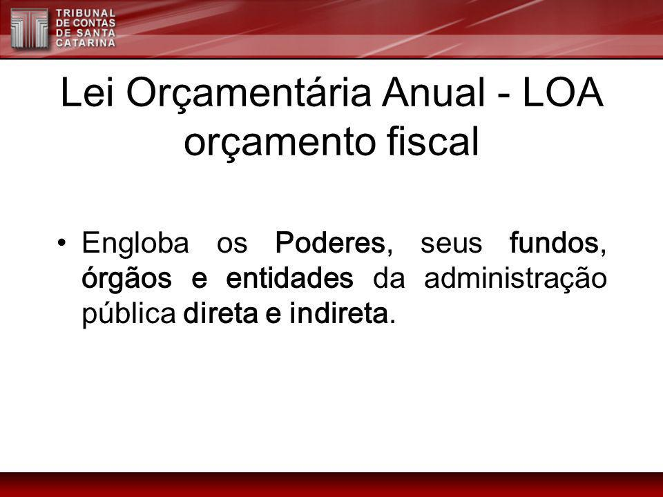 Lei Orçamentária Anual - LOA orçamento fiscal