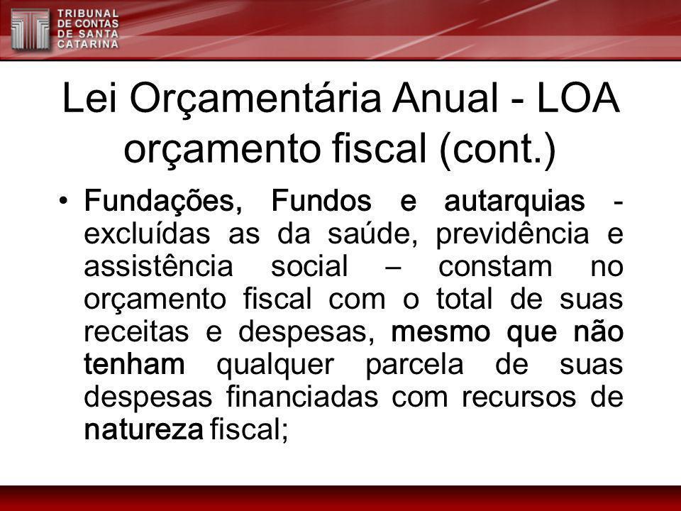 Lei Orçamentária Anual - LOA orçamento fiscal (cont.)