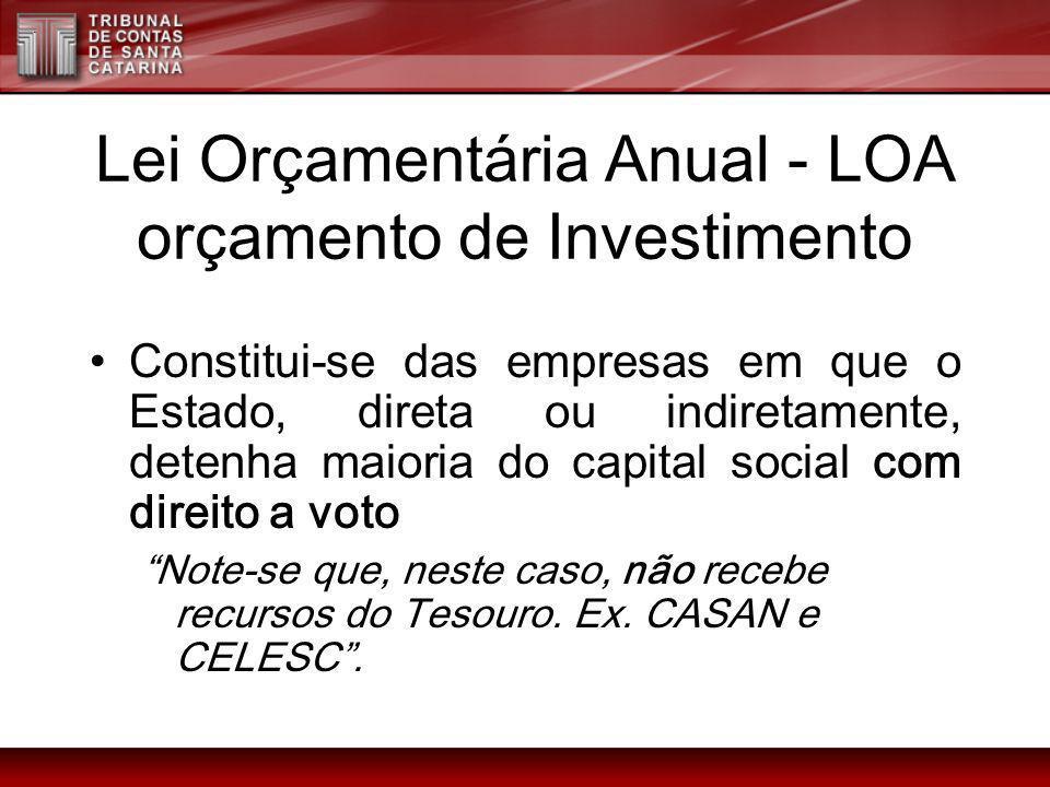 Lei Orçamentária Anual - LOA orçamento de Investimento