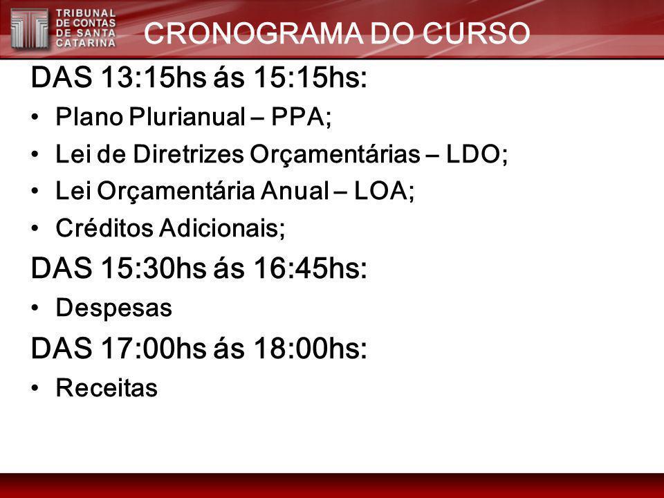 CRONOGRAMA DO CURSO DAS 13:15hs ás 15:15hs: DAS 15:30hs ás 16:45hs: