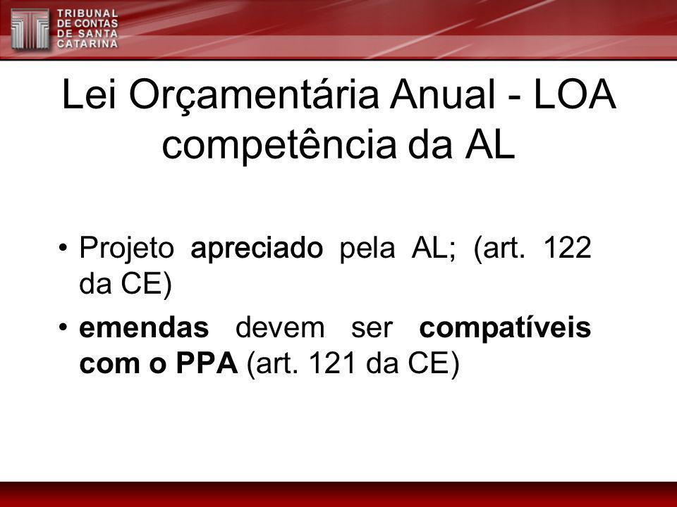 Lei Orçamentária Anual - LOA competência da AL