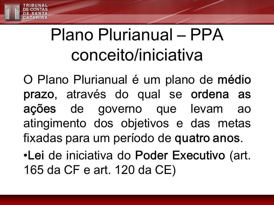 Plano Plurianual – PPA conceito/iniciativa