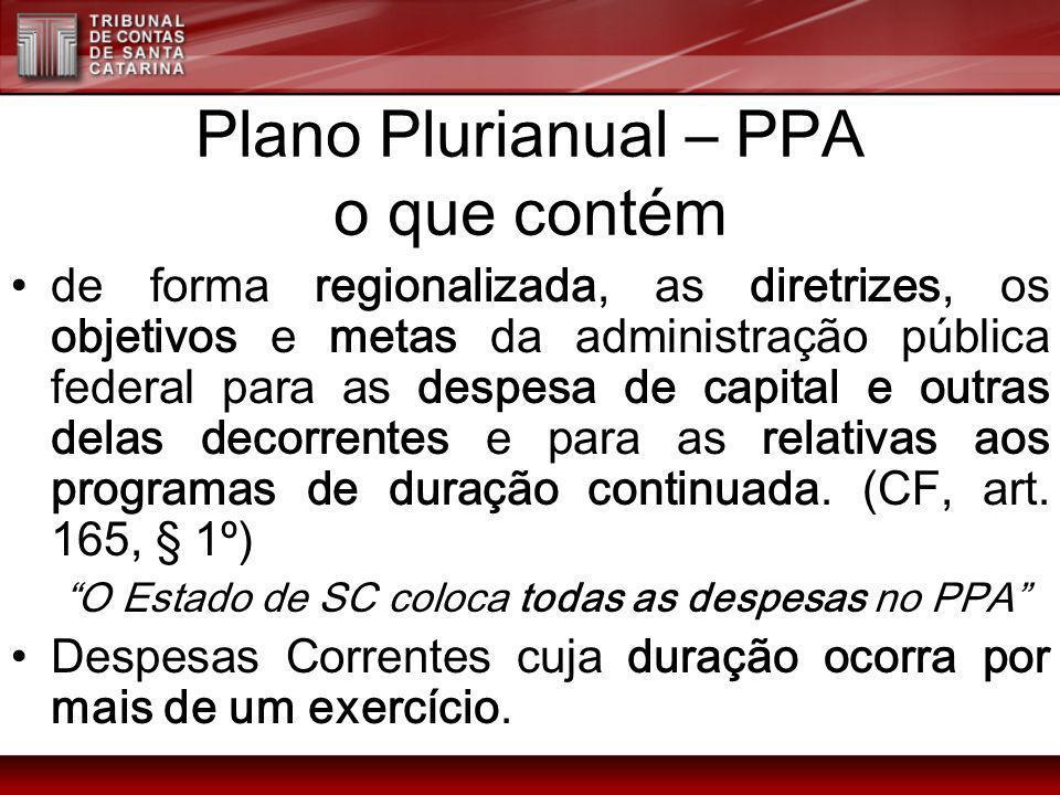 Plano Plurianual – PPA o que contém