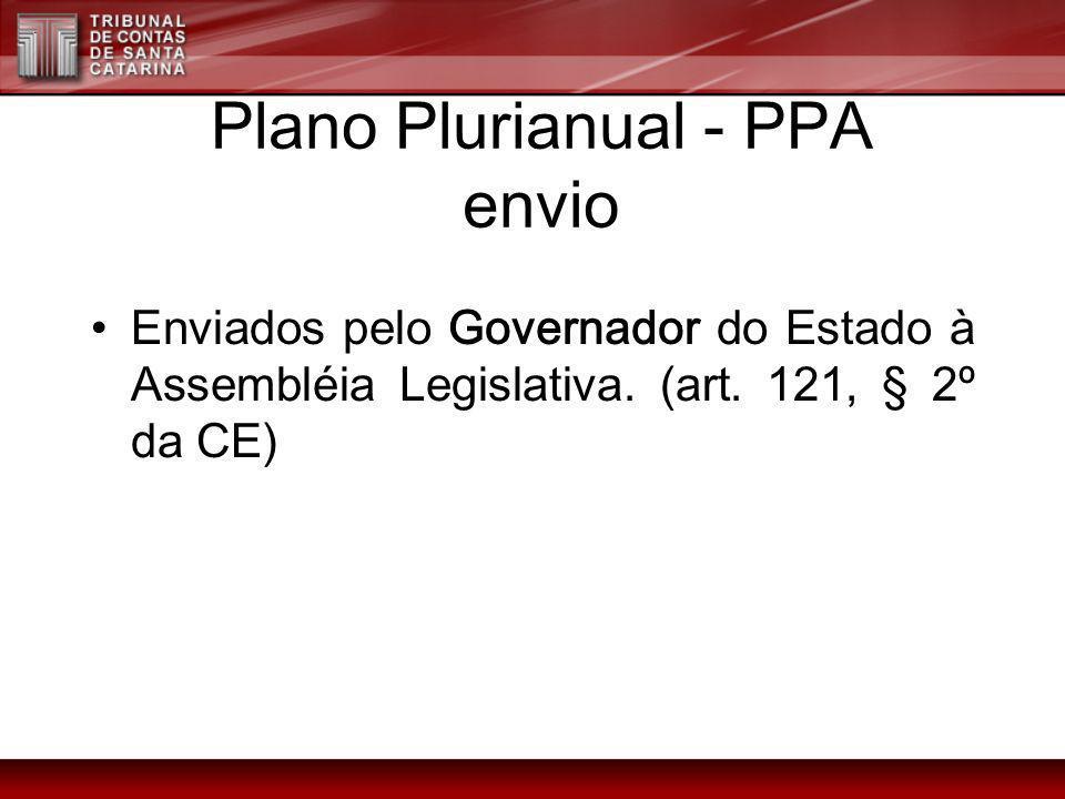 Plano Plurianual - PPA envio