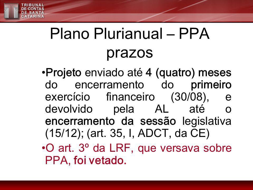 Plano Plurianual – PPA prazos