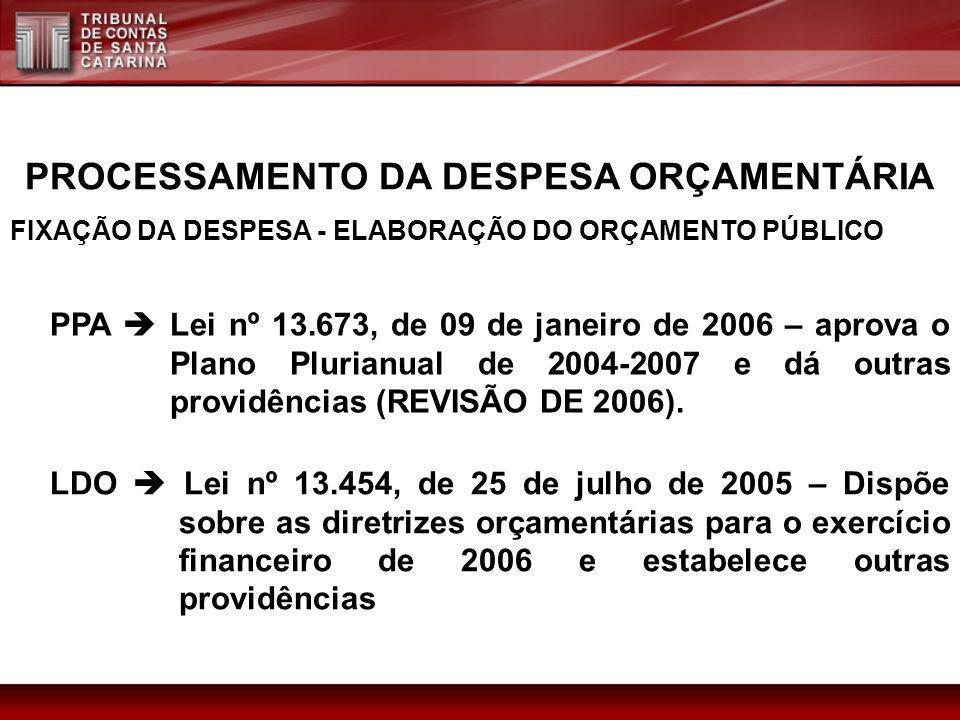 PROCESSAMENTO DA DESPESA ORÇAMENTÁRIA