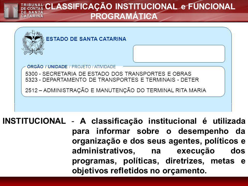 CLASSIFICAÇÃO INSTITUCIONAL e FUNCIONAL PROGRAMÁTICA
