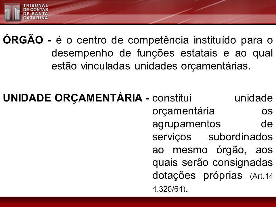ÓRGÃO - é o centro de competência instituído para o desempenho de funções estatais e ao qual estão vinculadas unidades orçamentárias.