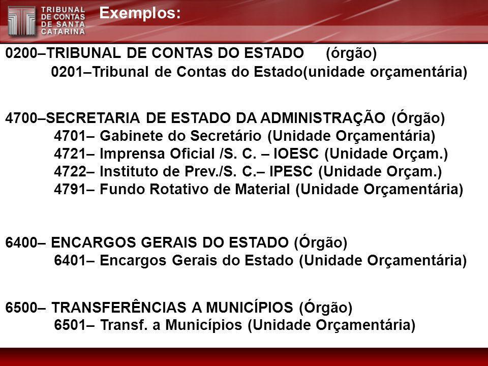 Exemplos: 0200–TRIBUNAL DE CONTAS DO ESTADO (órgão)