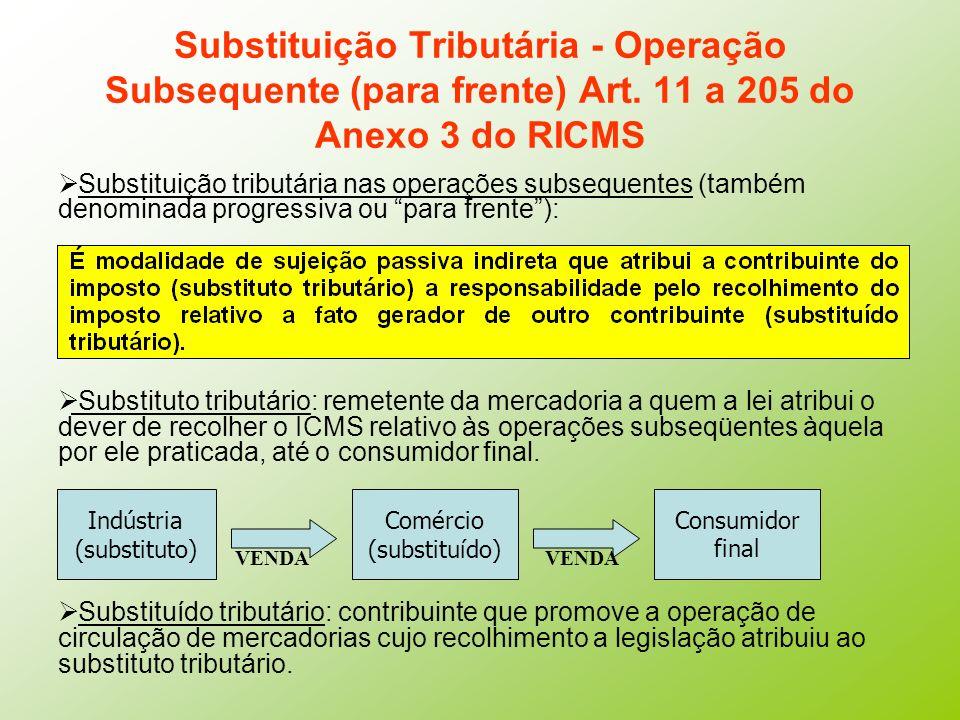 Substituição Tributária - Operação Subsequente (para frente) Art