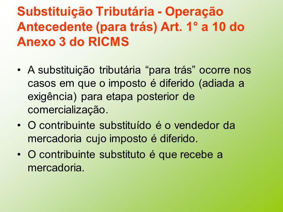 Substituição Tributária - Operação Antecedente (para trás) Art