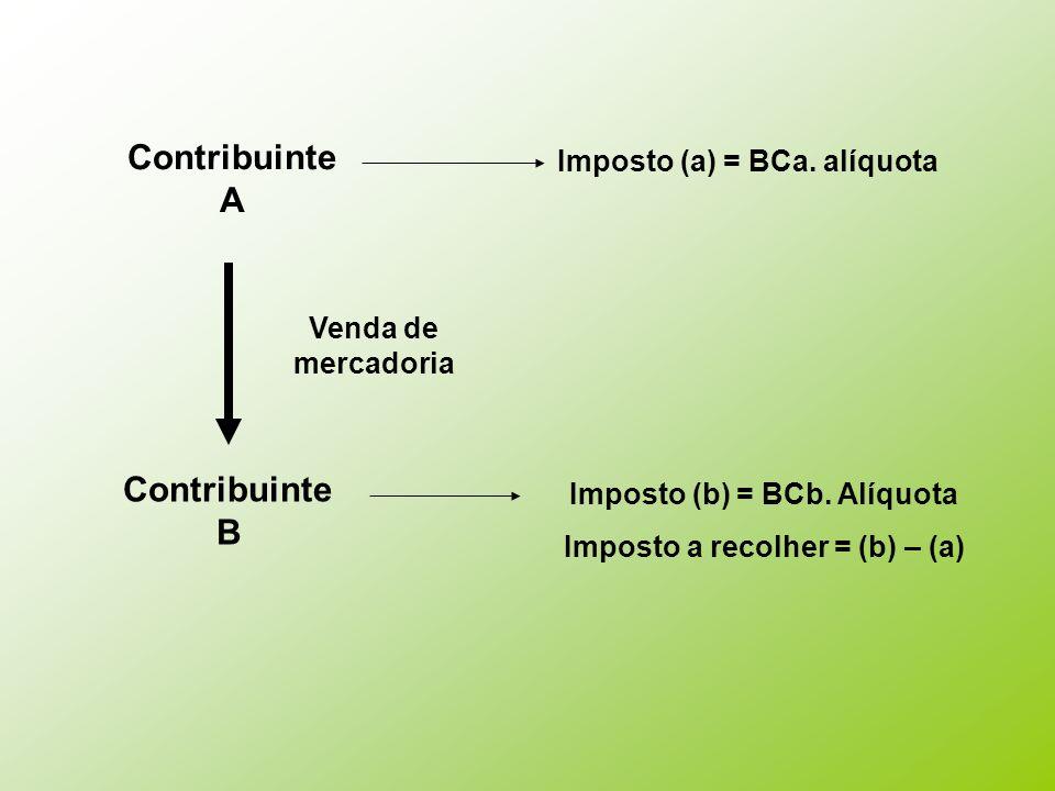 Contribuinte A Contribuinte B