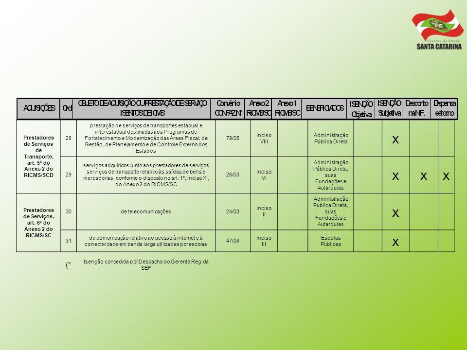 Prestadores de Serviços de Transporte, art. 5° do Anexo 2 do RICMS/SCD