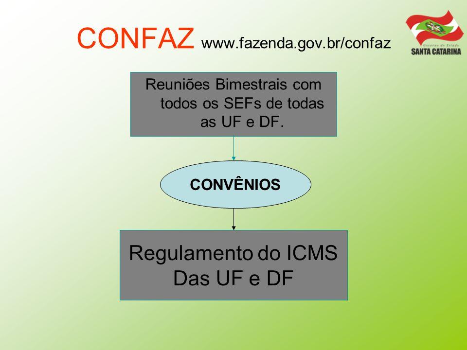 CONFAZ www.fazenda.gov.br/confaz