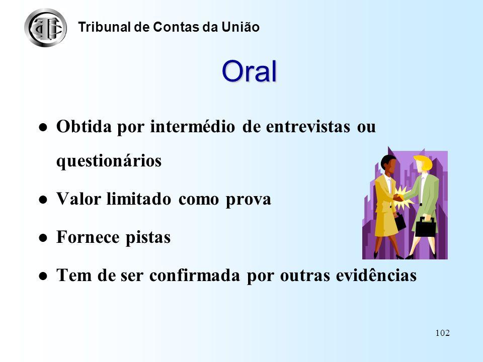 Oral Obtida por intermédio de entrevistas ou questionários