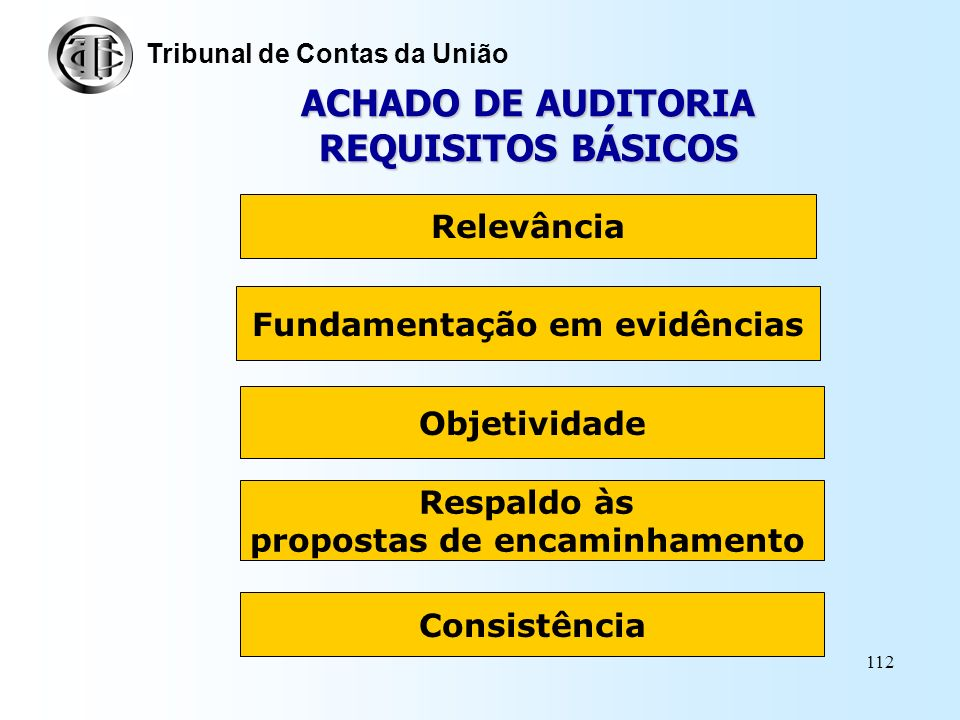 ACHADO DE AUDITORIA REQUISITOS BÁSICOS