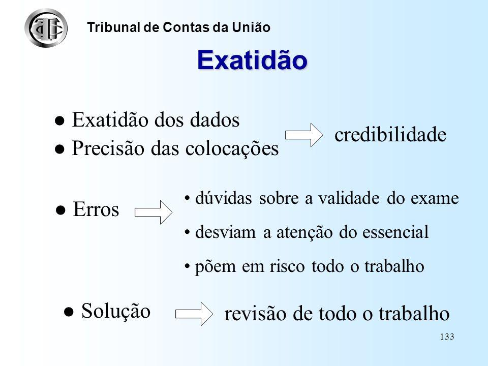 Exatidão Exatidão dos dados Precisão das colocações credibilidade