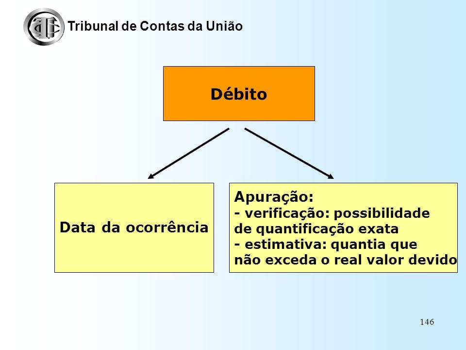 Débito Apuração: Data da ocorrência Tribunal de Contas da União