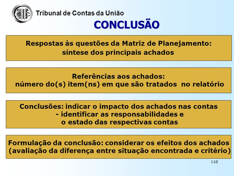 CONCLUSÃO Tribunal de Contas da União