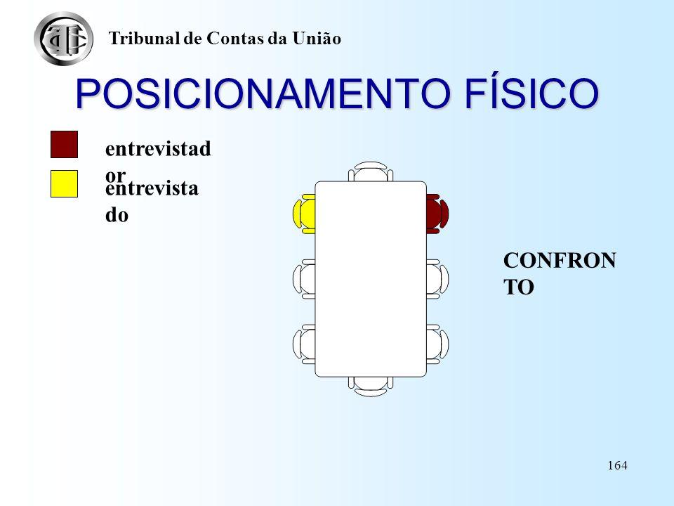 POSICIONAMENTO FÍSICO