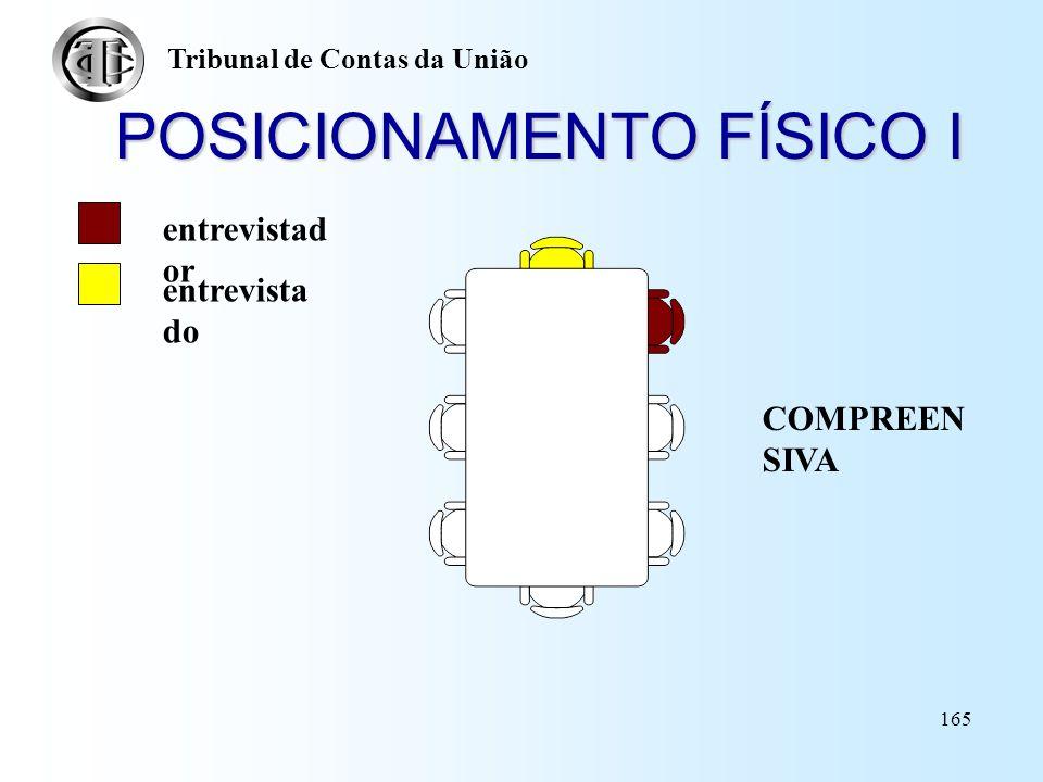 POSICIONAMENTO FÍSICO I