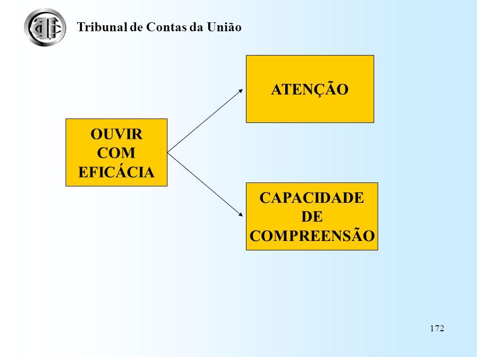 ATENÇÃO OUVIR COM EFICÁCIA CAPACIDADE DE COMPREENSÃO