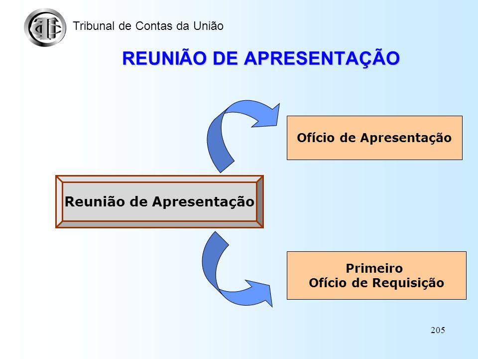 REUNIÃO DE APRESENTAÇÃO