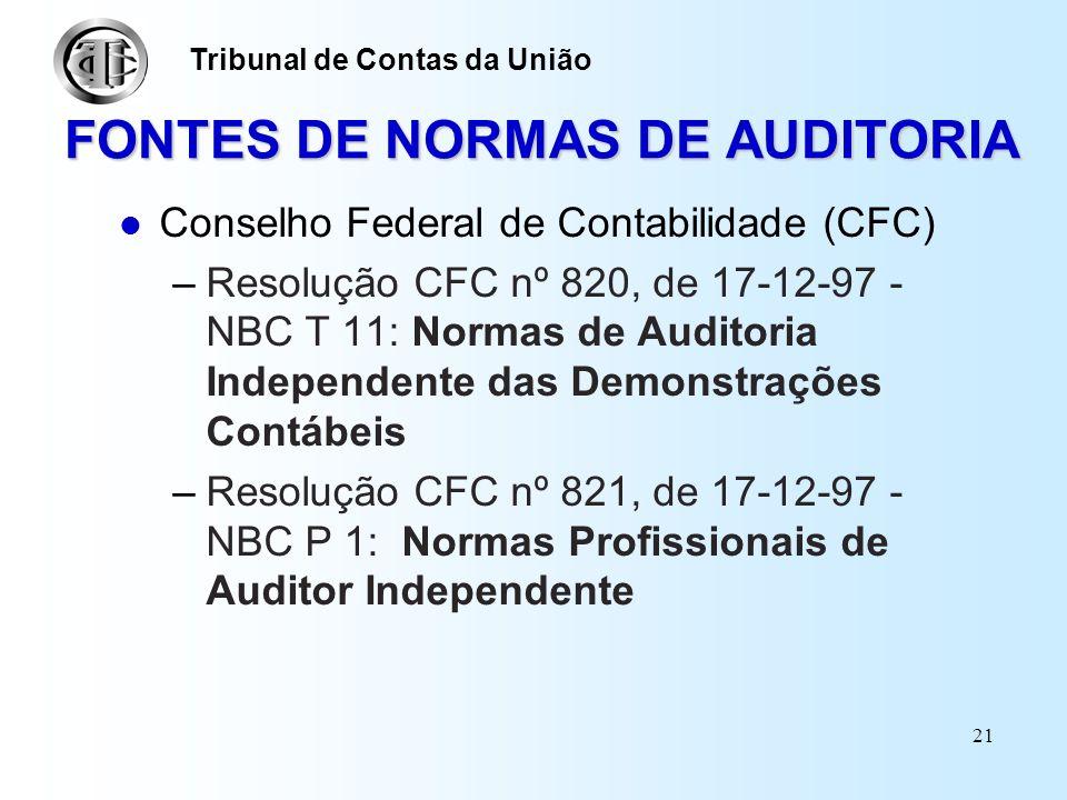 FONTES DE NORMAS DE AUDITORIA