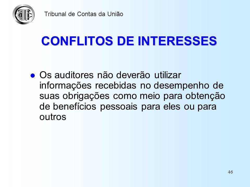 CONFLITOS DE INTERESSES
