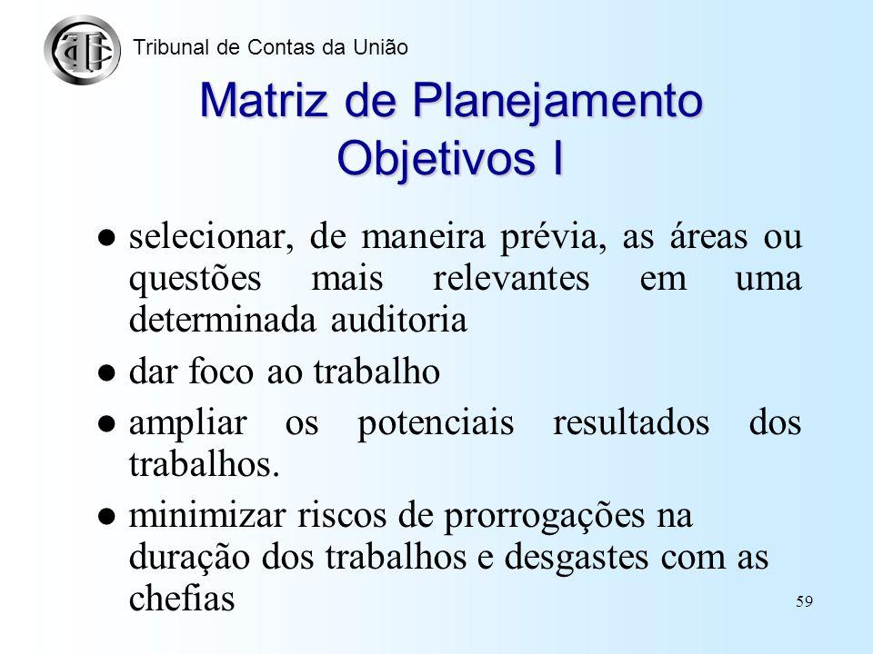 Matriz de Planejamento Objetivos I