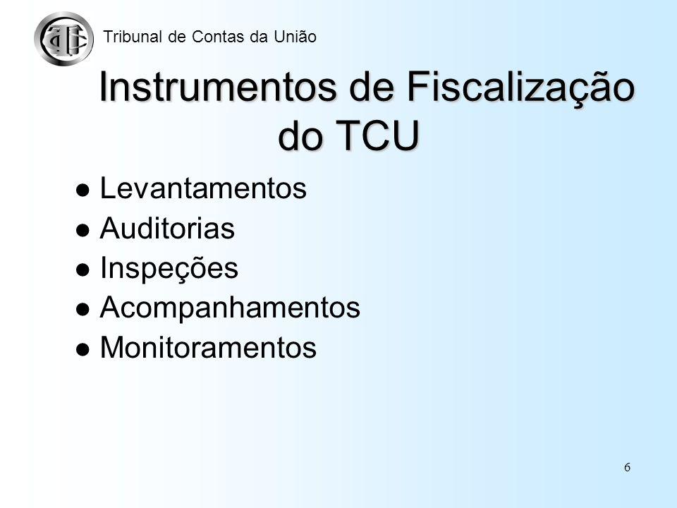 Instrumentos de Fiscalização do TCU