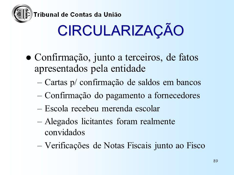 CIRCULARIZAÇÃO Confirmação, junto a terceiros, de fatos apresentados pela entidade. Cartas p/ confirmação de saldos em bancos.