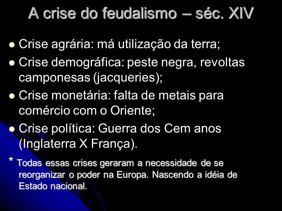 A crise do feudalismo – séc. XIV