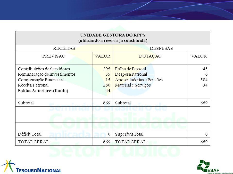UNIDADE GESTORA DO RPPS (utilizando a reserva já constituída)