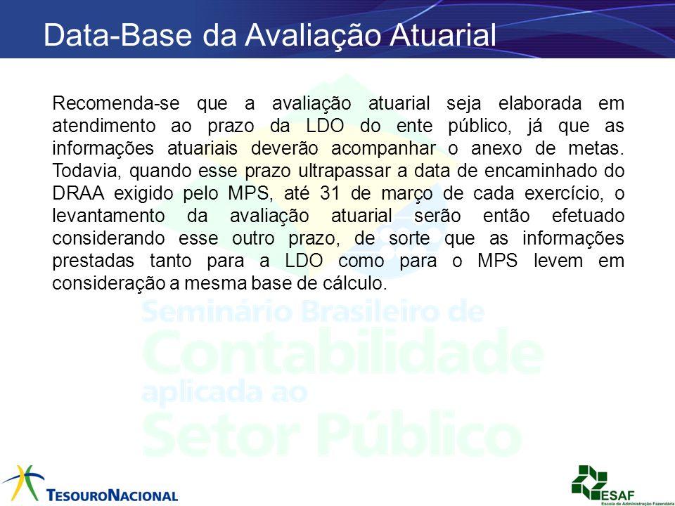 Data-Base da Avaliação Atuarial