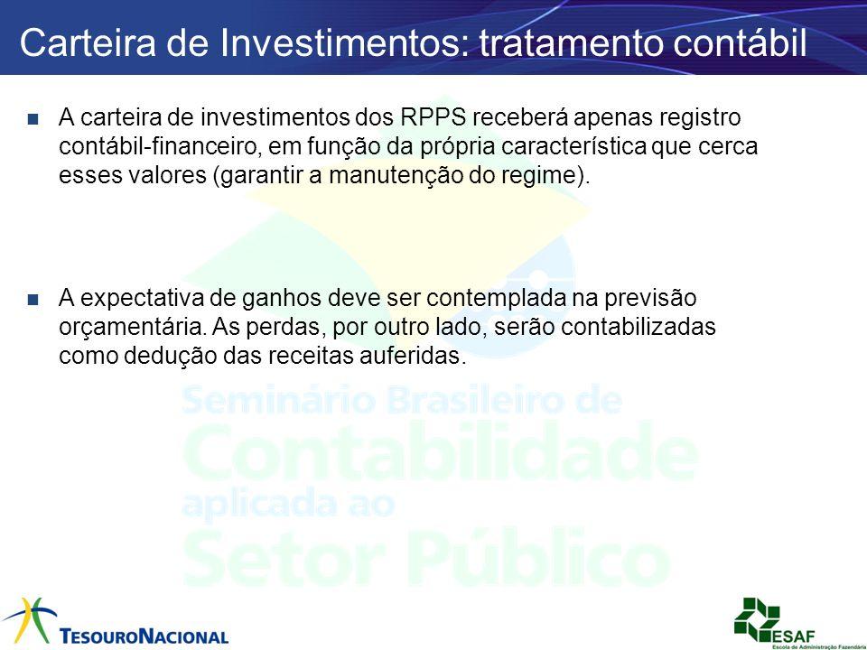 Carteira de Investimentos: tratamento contábil