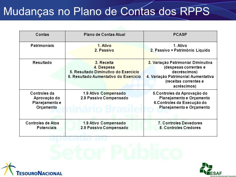 Mudanças no Plano de Contas dos RPPS
