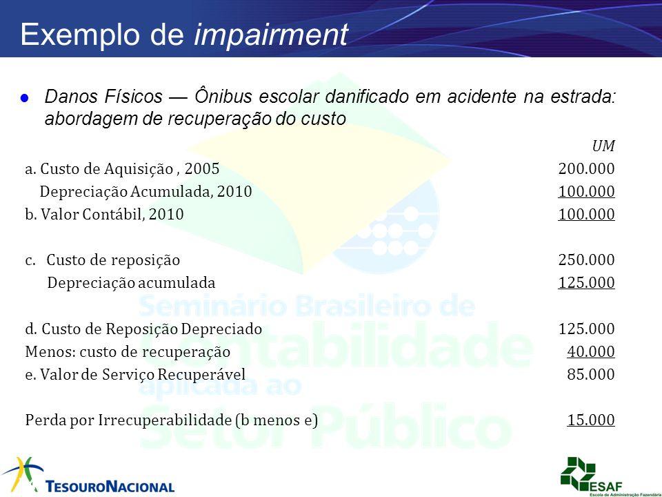Exemplo de impairment Danos Físicos — Ônibus escolar danificado em acidente na estrada: abordagem de recuperação do custo.