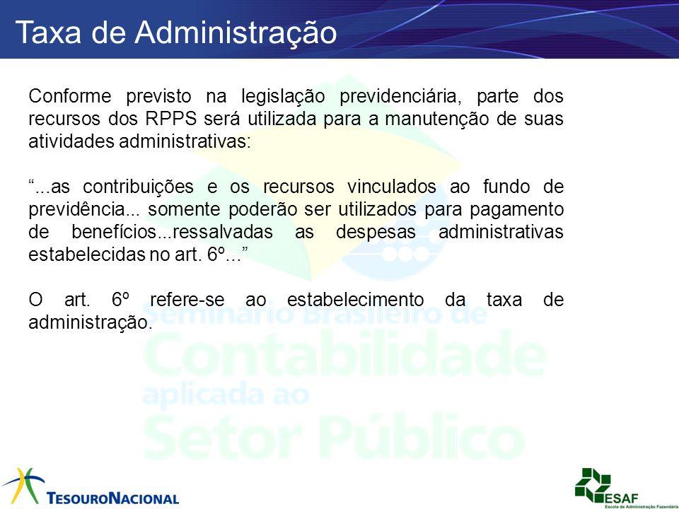 Taxa de Administração