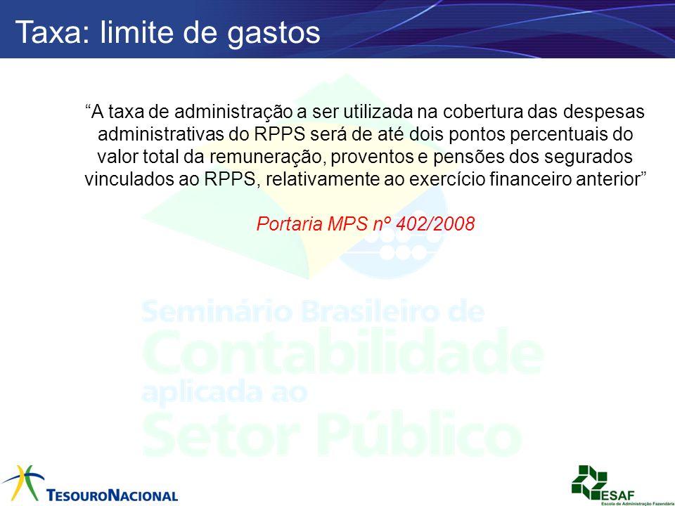 Taxa: limite de gastos