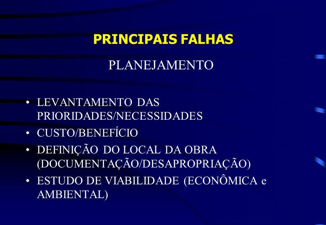 PRINCIPAIS FALHAS PLANEJAMENTO